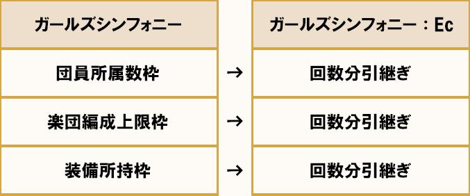 information_figure_2.png
