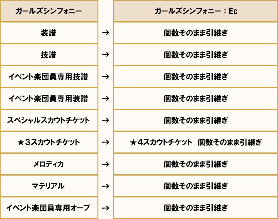 information_figure_3.png