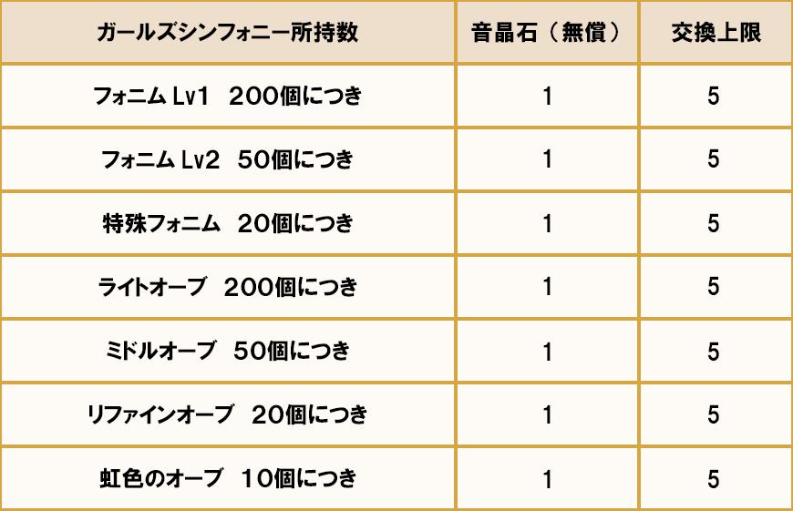 information_figure_7.png